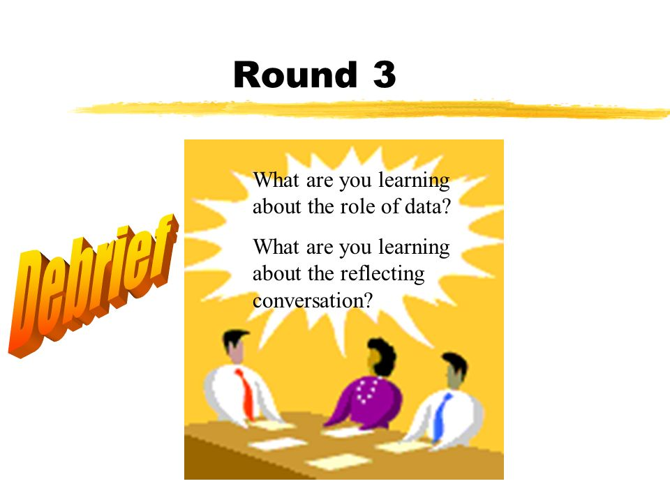 Round 3 What are you learning about the role of data.