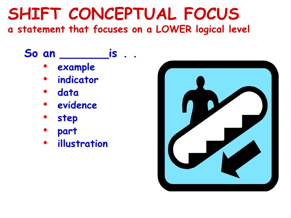SHIFT CONCEPTUAL FOCUS a statement that focuses on a LOWER logical level So an _______is..
