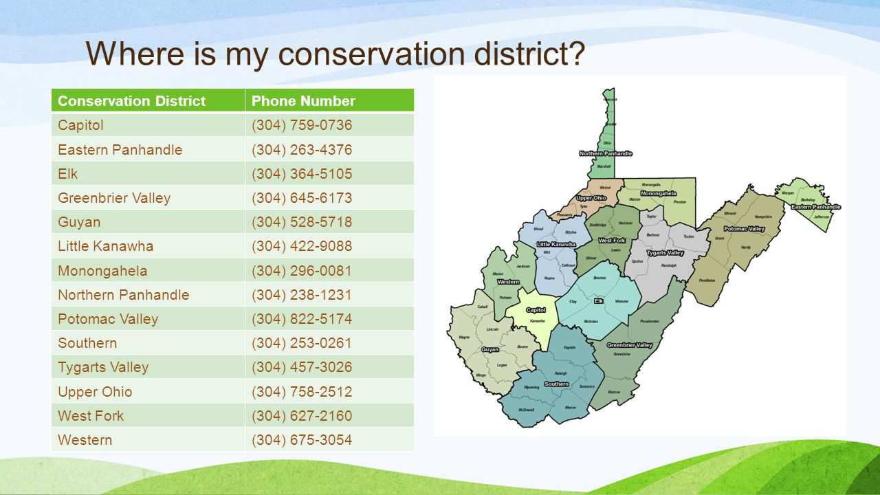 Conservation DistrictPhone Number Capitol(304) 759-0736 Eastern Panhandle(304) 263-4376 Elk(304) 364-5105 Greenbrier Valley(304) 645-6173 Guyan(304) 5