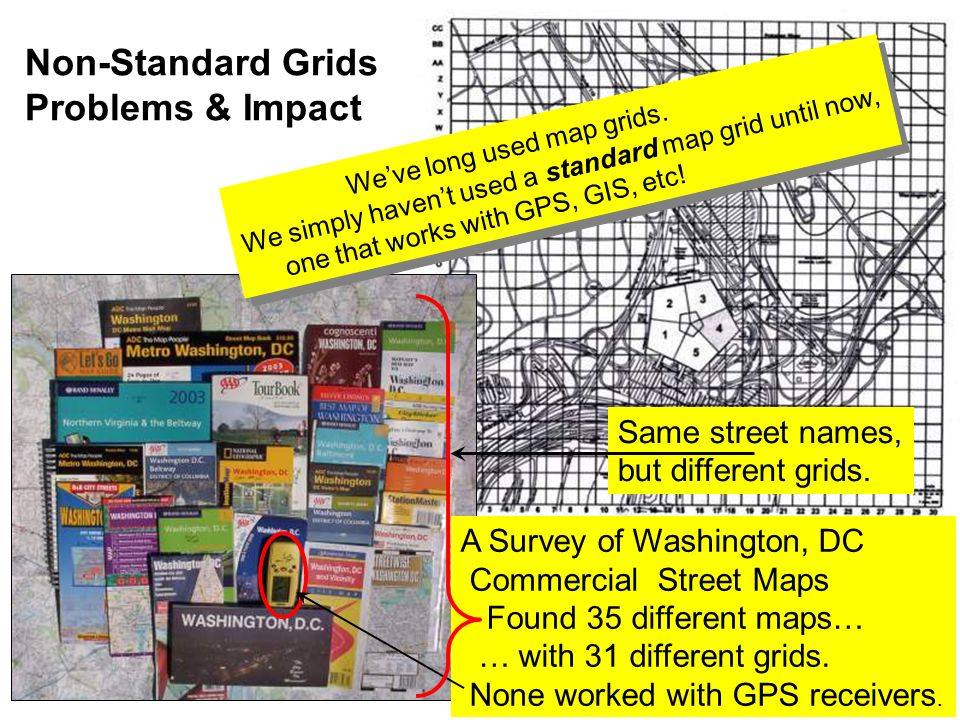 A Survey of Washington, DC Commercial Street Maps Found 35 different maps… … with 31 different grids. None worked with GPS receivers. Weve long used m