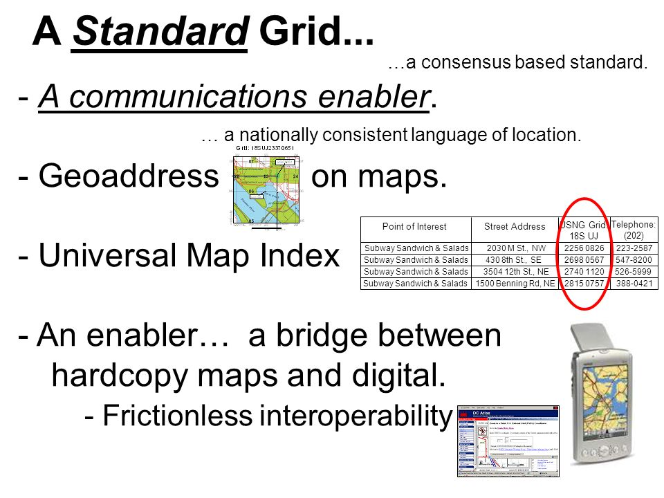A Standard Grid... - A communications enabler. - Geoaddress on maps. - Universal Map Index - An enabler… a bridge between hardcopy maps and digital. -