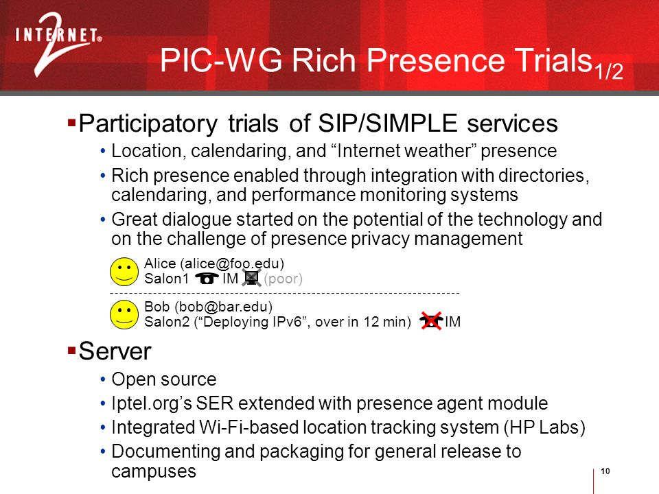 10 Alice (alice@foo.edu) Salon1 IM (poor) Bob (bob@bar.edu) Salon2 (Deploying IPv6, over in 12 min) IM PIC-WG Rich Presence Trials 1/2 Participatory trials of SIP/SIMPLE services Location, calendaring, and Internet weather presence Rich presence enabled through integration with directories, calendaring, and performance monitoring systems Great dialogue started on the potential of the technology and on the challenge of presence privacy management Server Open source Iptel.orgs SER extended with presence agent module Integrated Wi-Fi-based location tracking system (HP Labs) Documenting and packaging for general release to campuses