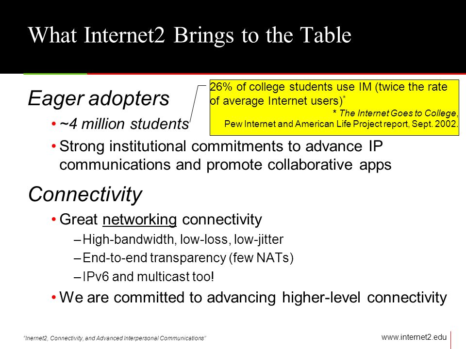 Inernet2, Connectivity, and Advanced Interpersonal Communications   What Internet2 Brings to the Table Eager adopters ~4 million students Strong institutional commitments to advance IP communications and promote collaborative apps Connectivity Great networking connectivity –High-bandwidth, low-loss, low-jitter –End-to-end transparency (few NATs) –IPv6 and multicast too.