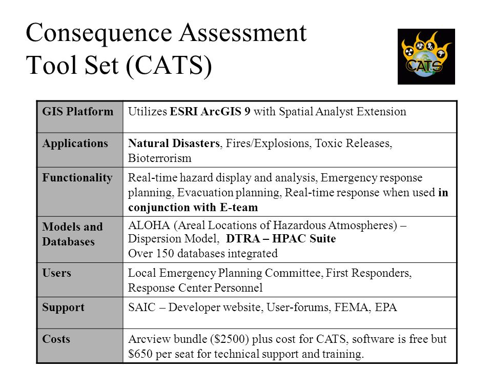 Consequence Assessment Tool Set (CATS) GIS PlatformUtilizes ESRI ArcGIS 9 with Spatial Analyst Extension ApplicationsNatural Disasters, Fires/Explosio