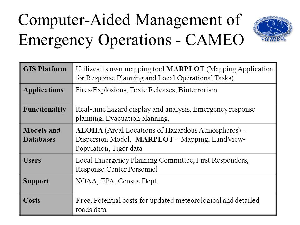 Computer-Aided Management of Emergency Operations - CAMEO GIS PlatformUtilizes its own mapping tool MARPLOT (Mapping Application for Response Planning