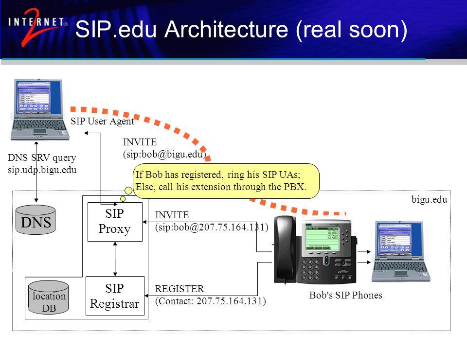 DNS INVITE (sip:bob@bigu.edu) DNS SRV query sip.udp.bigu.edu bigu.edu SIP User Agent location DB If Bob has registered, ring his SIP UAs; Else, call h