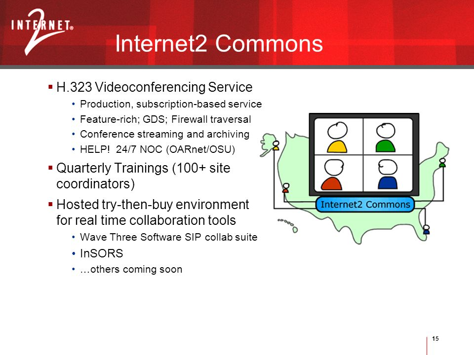 15 Internet2 Commons H.323 Videoconferencing Service Production, subscription-based service Feature-rich; GDS; Firewall traversal Conference streaming and archiving HELP.