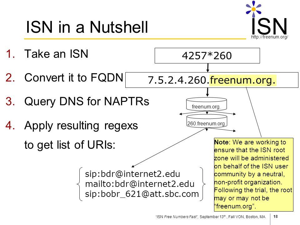 ISN Free Numbers Fast, September 13 th, Fall VON, Boston, MA http://freenum.org/ ISN 18 4257*260 7.5.2.4.260.freenum.org.