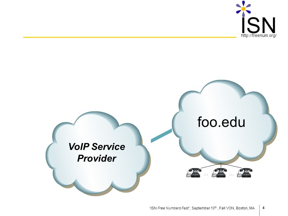 ISN Free Numbers Fast, September 13 th, Fall VON, Boston, MA http://freenum.org/ ISN 4 foo.edu …… VoIP Service Provider