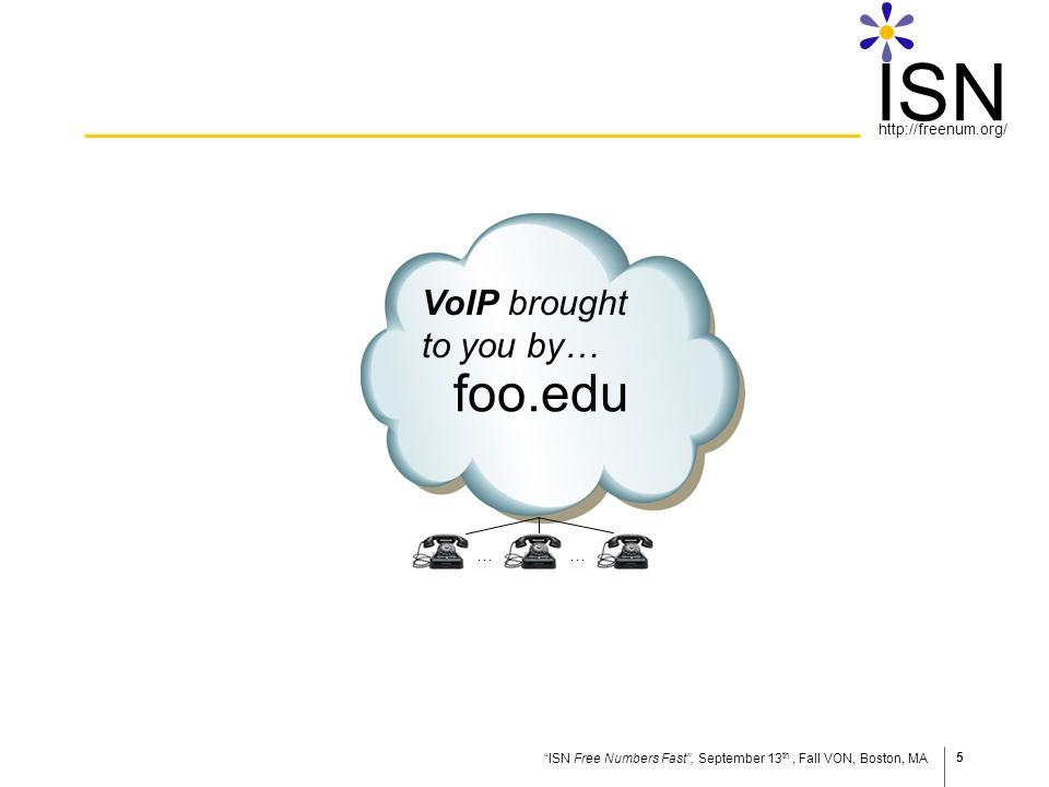 ISN Free Numbers Fast, September 13 th, Fall VON, Boston, MA http://freenum.org/ ISN 5 foo.edu VoIP brought to you by… ……