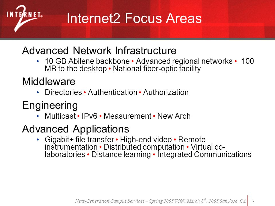 Next-Generation Campus Services – Spring 2005 VON, March 8 th, 2005 San Jose, CA 3 Internet2 Focus Areas Advanced Network Infrastructure 10 GB Abilene backbone Advanced regional networks 100 MB to the desktop National fiber-optic facility Middleware Directories Authentication Authorization Engineering Multicast IPv6 Measurement New Arch Advanced Applications Gigabit+ file transfer High-end video Remote instrumentation Distributed computation Virtual co- laboratories Distance learning Integrated Communications