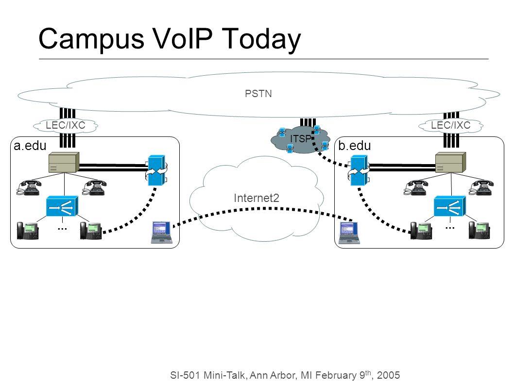 SI-501 Mini-Talk, Ann Arbor, MI February 9 th, 2005 Internet2 Campus VoIP Today b.edua.edu...
