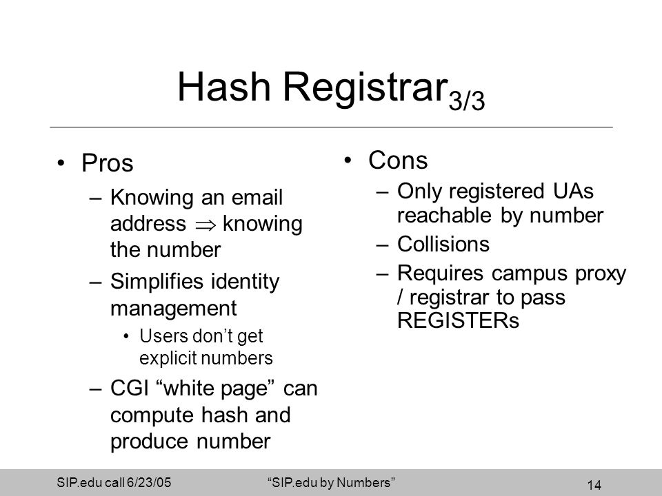 14 SIP.edu call 6/23/05SIP.edu by Numbers Hash Registrar 3/3 Pros –Knowing an email address knowing the number –Simplifies identity management Users dont get explicit numbers –CGI white page can compute hash and produce number Cons –Only registered UAs reachable by number –Collisions –Requires campus proxy / registrar to pass REGISTERs