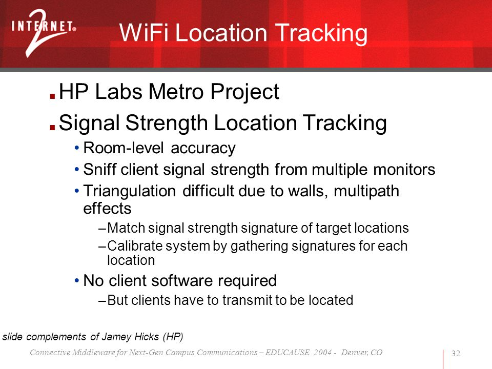 Connective Middleware for Next-Gen Campus Communications – EDUCAUSE 2004 - Denver, CO 32 WiFi Location Tracking HP Labs Metro Project Signal Strength Location Tracking Room-level accuracy Sniff client signal strength from multiple monitors Triangulation difficult due to walls, multipath effects –Match signal strength signature of target locations –Calibrate system by gathering signatures for each location No client software required –But clients have to transmit to be located This slide complements of Jamey Hicks (HP)