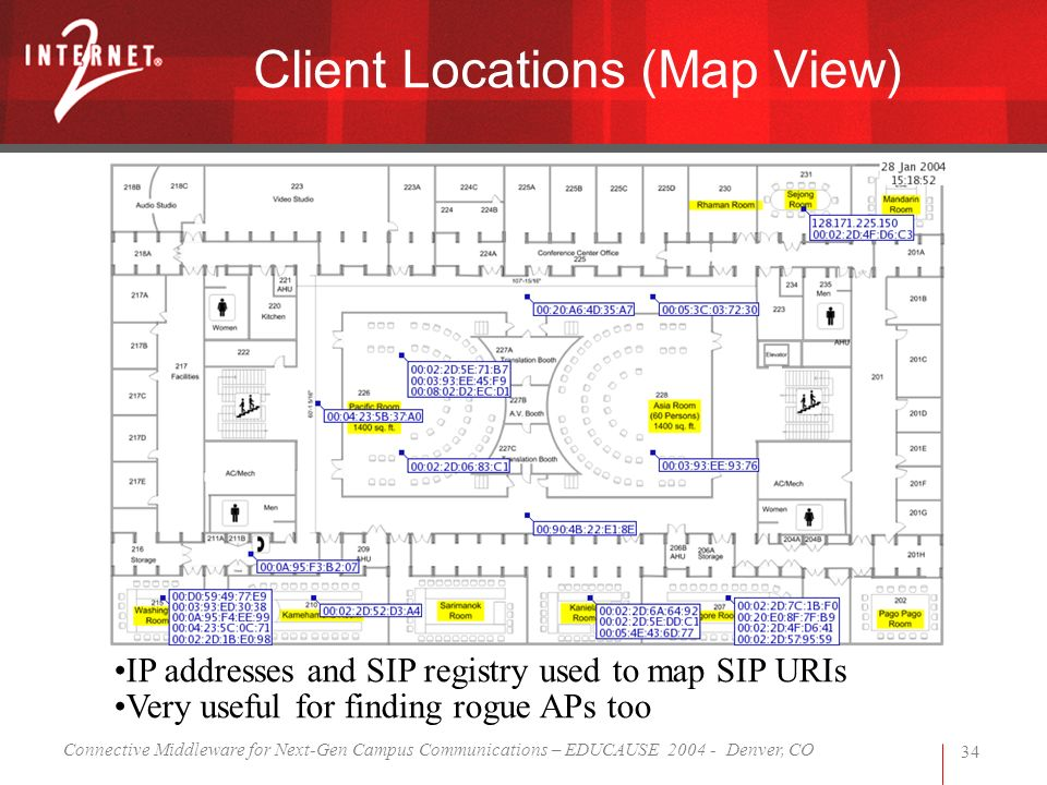 Connective Middleware for Next-Gen Campus Communications – EDUCAUSE 2004 - Denver, CO 34 Client Locations (Map View) IP addresses and SIP registry use