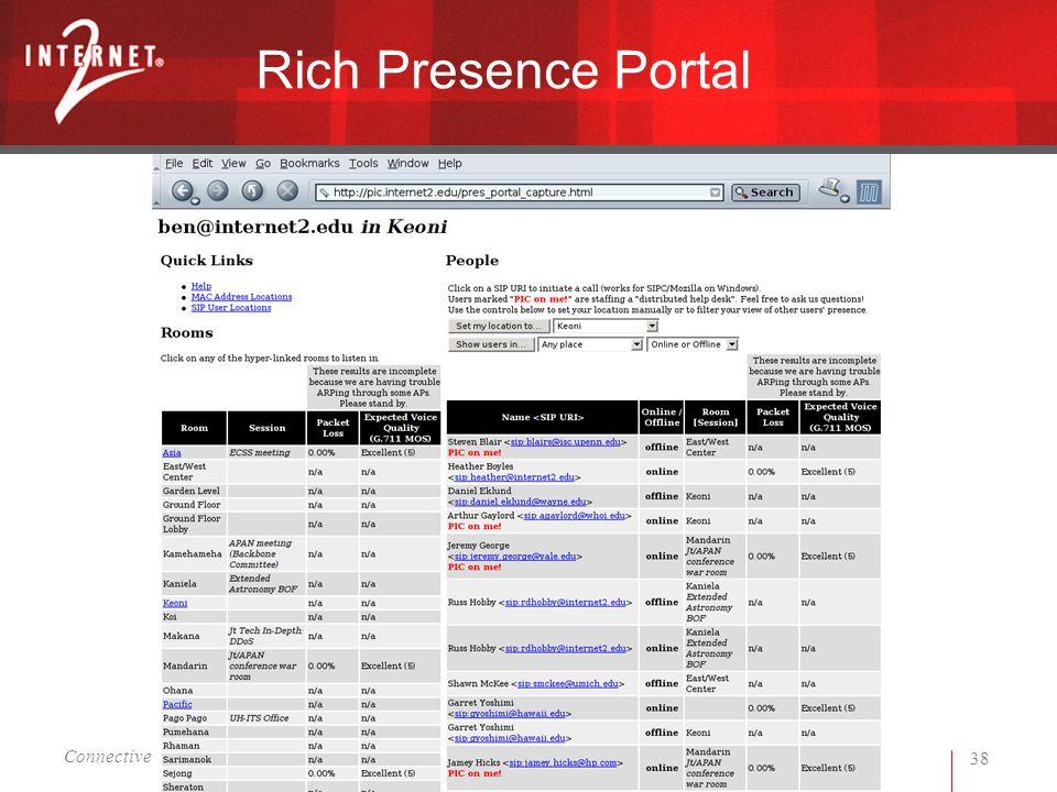 Connective Middleware for Next-Gen Campus Communications – EDUCAUSE 2004 - Denver, CO 38 Rich Presence Portal
