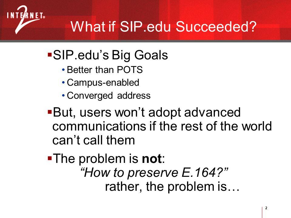 2 What if SIP.edu Succeeded.