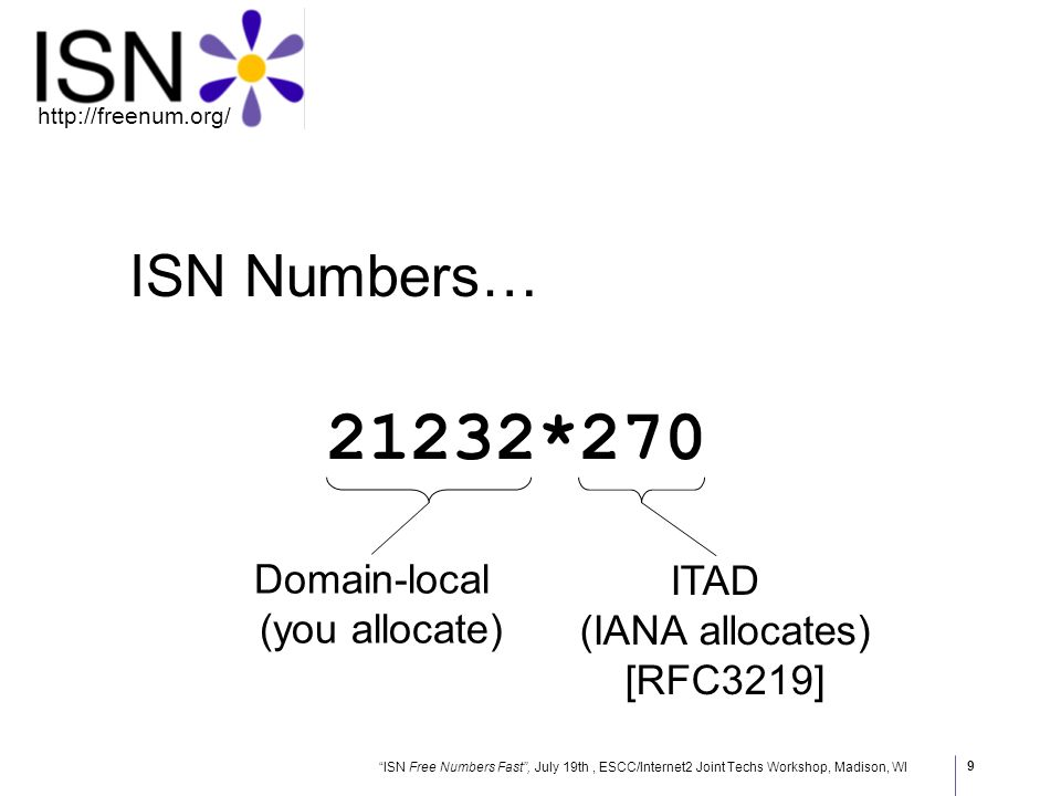 ISN Free Numbers Fast, July 19th, ESCC/Internet2 Joint Techs Workshop, Madison, WI http://freenum.org/ 9 21232*270 Domain-local (you allocate) ITAD (I