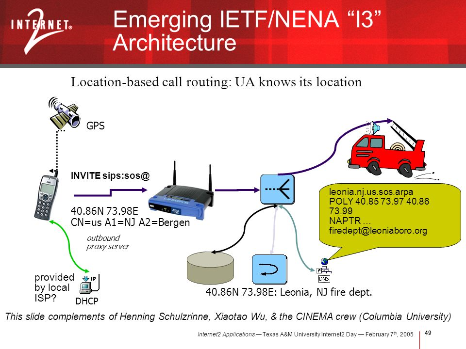 Internet2 Applications Texas A&M University Internet2 Day February 7 th, Emerging IETF/NENA I3 Architecture GPS 40.86N 73.98E CN=us A1=NJ A2=Bergen INVITE DHCP outbound proxy server provided by local ISP.