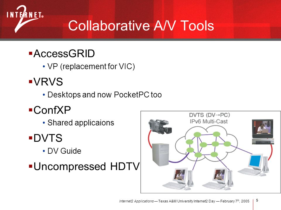 Internet2 Applications Texas A&M University Internet2 Day February 7 th, Collaborative A/V Tools AccessGRID VP (replacement for VIC) VRVS Desktops and now PocketPC too ConfXP Shared applicaions DVTS DV Guide Uncompressed HDTV