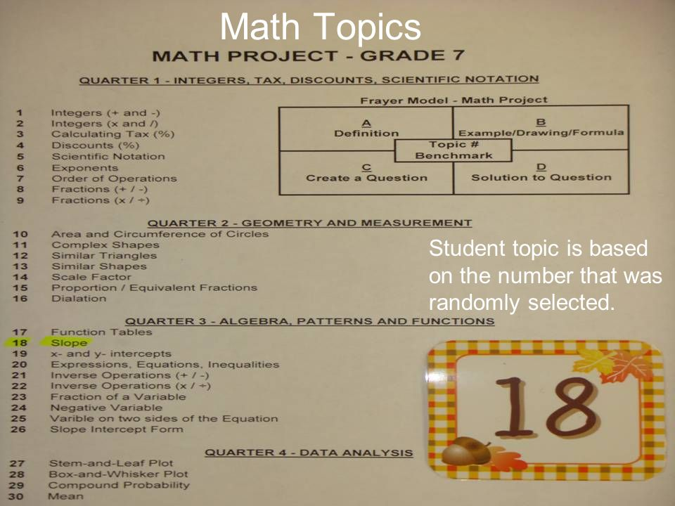 Math Topics Student topic is based on the number that was randomly selected.