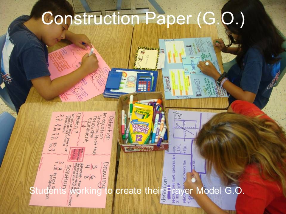 Construction Paper (G.O.) Students working to create their Frayer Model G.O.