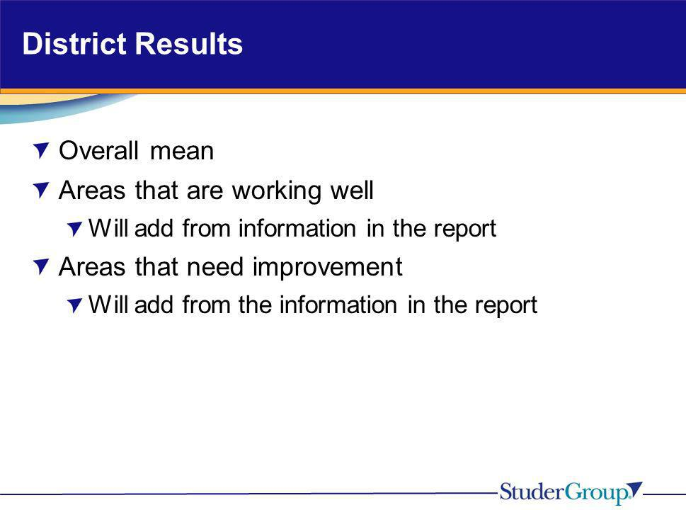 District Results Overall mean Areas that are working well Will add from information in the report Areas that need improvement Will add from the inform