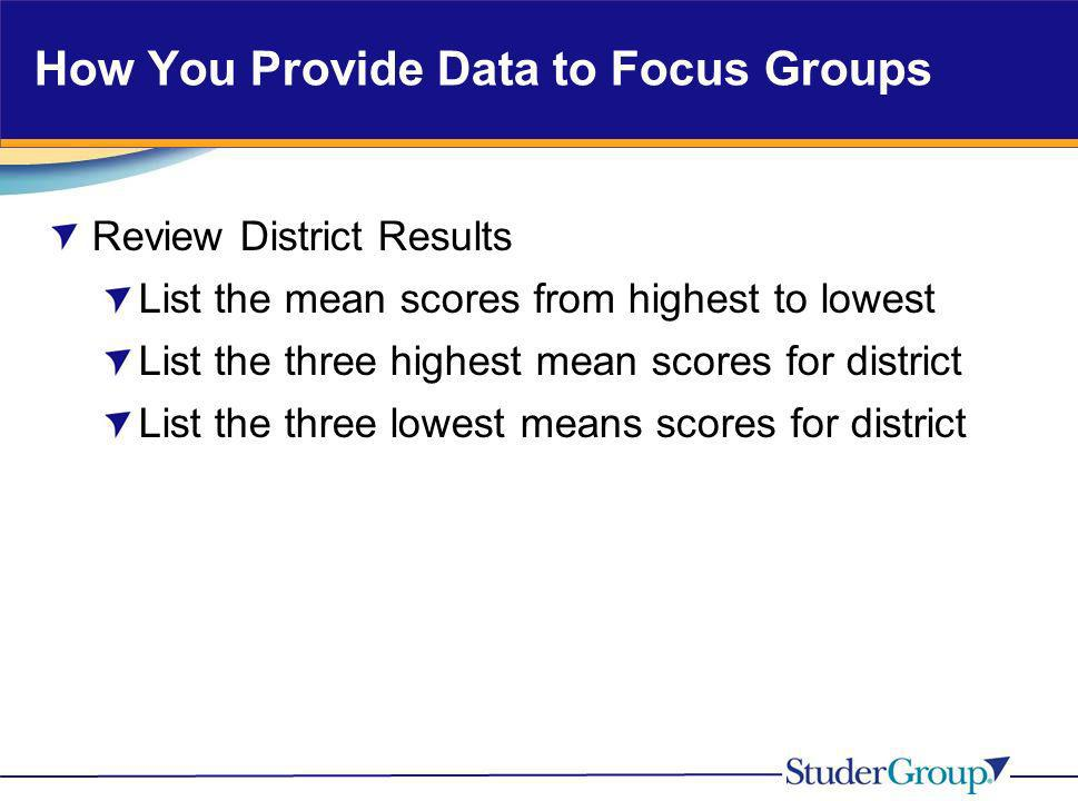 How You Provide Data to Focus Groups Review District Results List the mean scores from highest to lowest List the three highest mean scores for distri
