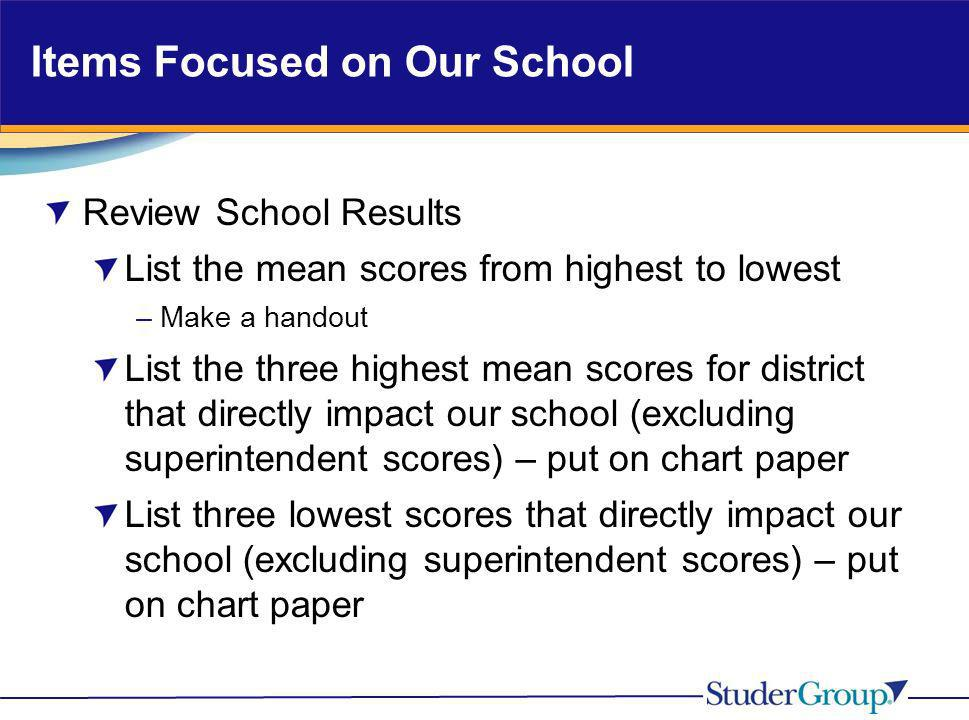 Items Focused on Our School Review School Results List the mean scores from highest to lowest –Make a handout List the three highest mean scores for d