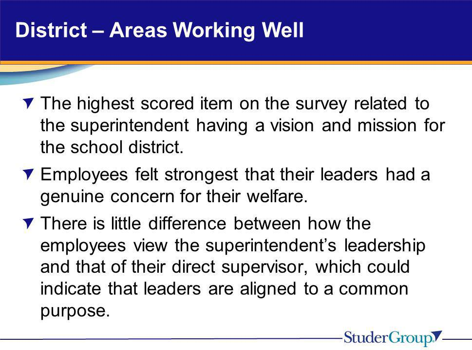 District – Areas Working Well The highest scored item on the survey related to the superintendent having a vision and mission for the school district.