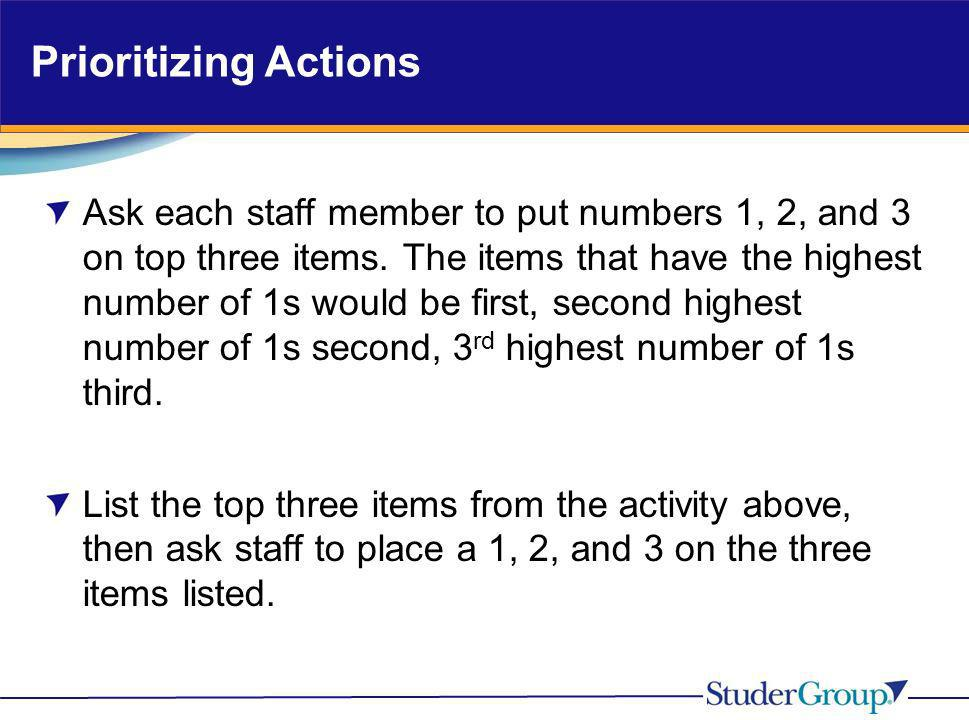 Prioritizing Actions Ask each staff member to put numbers 1, 2, and 3 on top three items. The items that have the highest number of 1s would be first,