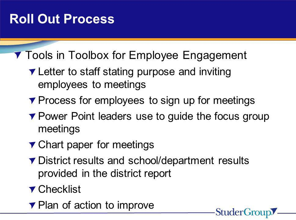 Roll Out Process Tools in Toolbox for Employee Engagement Letter to staff stating purpose and inviting employees to meetings Process for employees to