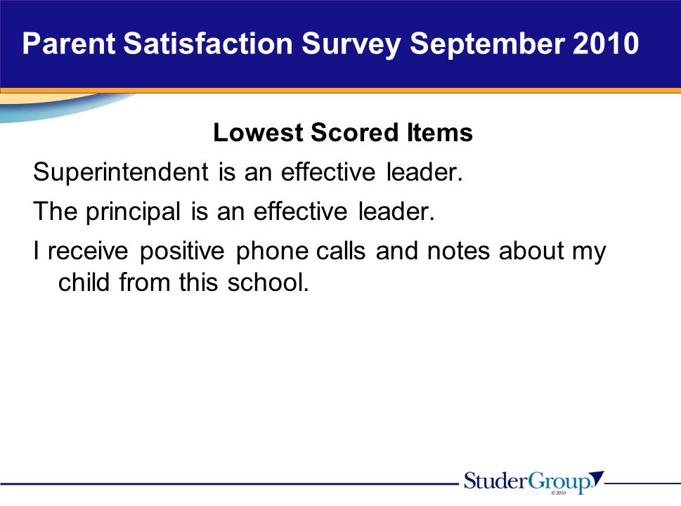Parent Satisfaction Survey September 2010 Lowest Scored Items Superintendent is an effective leader.