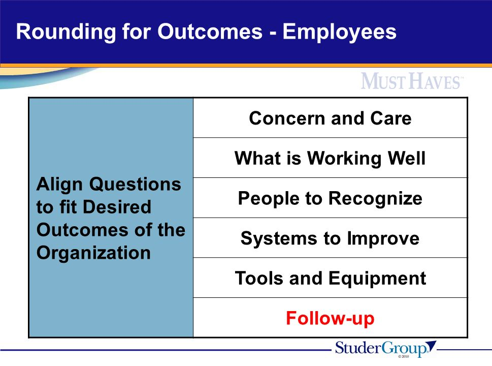 Rounding for Outcomes - Employees Align Questions to fit Desired Outcomes of the Organization Concern and Care What is Working Well People to Recogniz