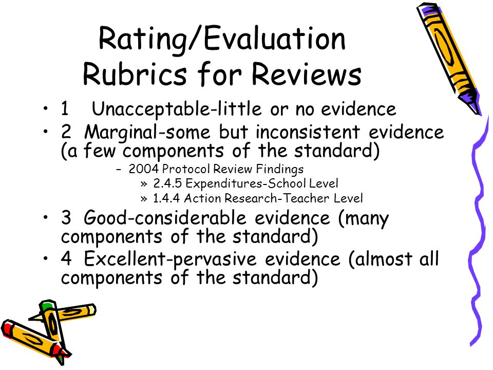 Rating/Evaluation Rubrics for Reviews 1Unacceptable-little or no evidence 2 Marginal-some but inconsistent evidence (a few components of the standard)