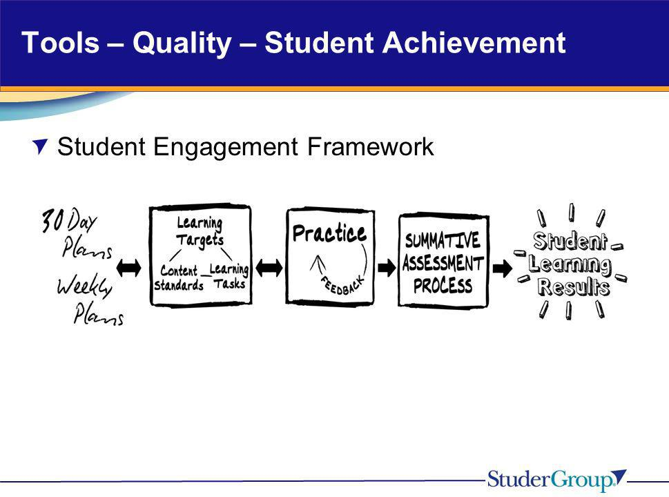 Tools – Quality – Student Achievement Student Engagement Framework