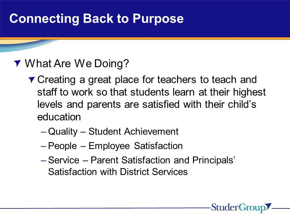 Connecting Back to Purpose What Are We Doing? Creating a great place for teachers to teach and staff to work so that students learn at their highest l