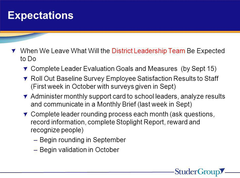 Expectations When We Leave What Will the District Leadership Team Be Expected to Do Complete Leader Evaluation Goals and Measures (by Sept 15) Roll Ou