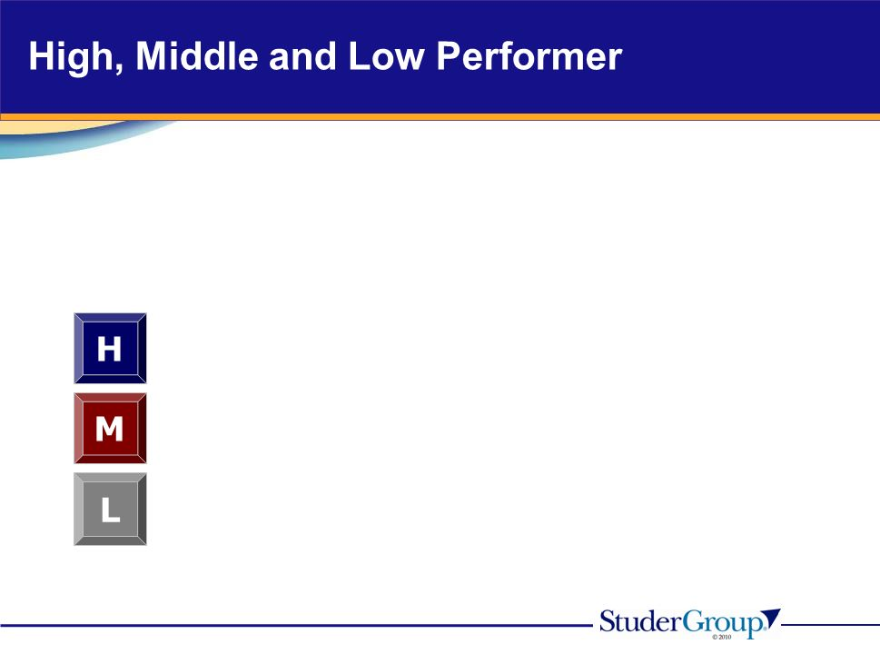 M H L High, Middle and Low Performer