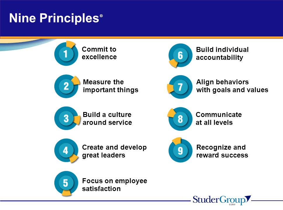 Nine Principles ® Commit to excellence Build a culture around service Measure the important things Create and develop great leaders Focus on employee satisfaction Build individual accountability Recognize and reward success Communicate at all levels Align behaviors with goals and values