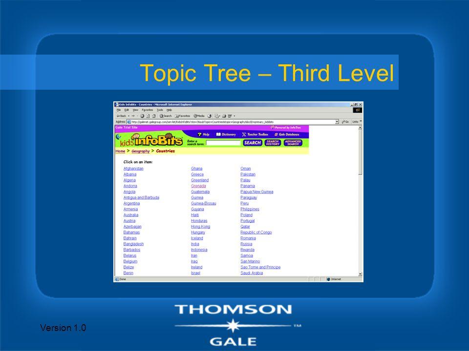 Version 1.0 Topic Tree – Third Level