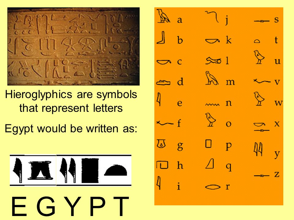 Hieroglyphics are symbols that represent letters Egypt would be written as: E G Y P T