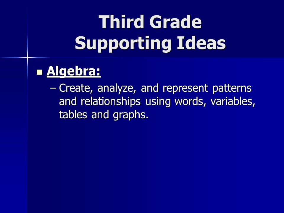 Third Grade Supporting Ideas Algebra: Algebra: –Create, analyze, and represent patterns and relationships using words, variables, tables and graphs.
