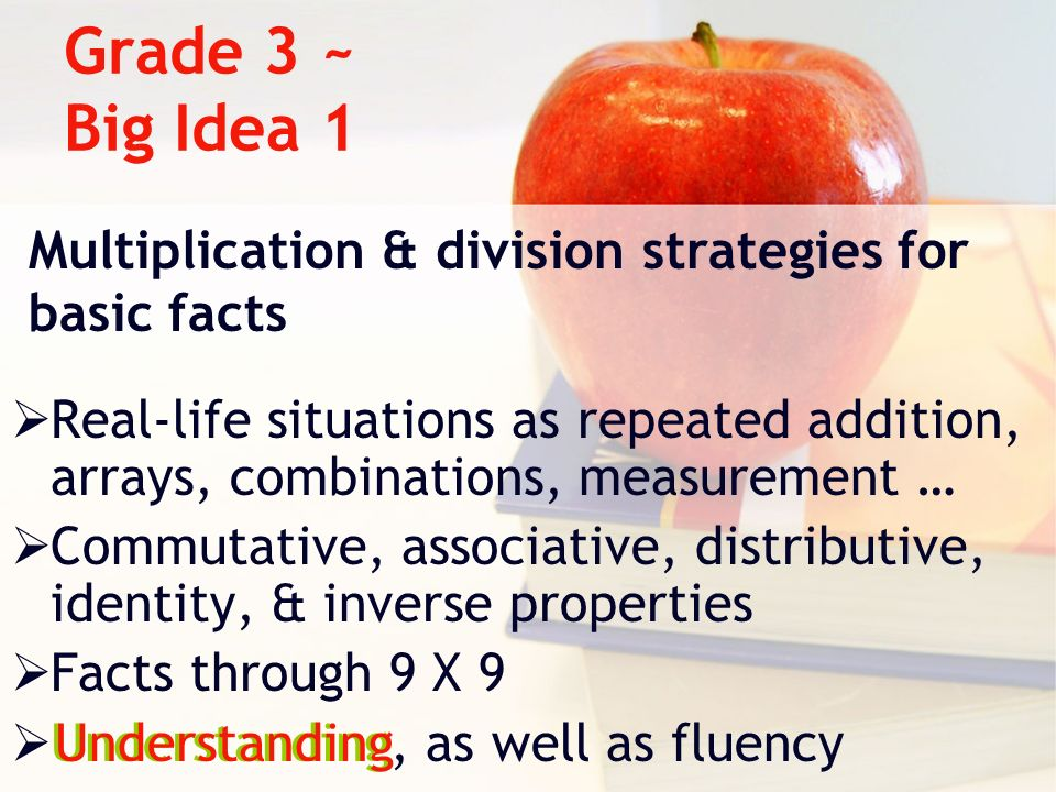 Grade 3 ~ Big Idea 1 Real-life situations as repeated addition, arrays, combinations, measurement … Commutative, associative, distributive, identity, & inverse properties Facts through 9 X 9 Understanding, as well as fluency Understanding Multiplication & division strategies for basic facts
