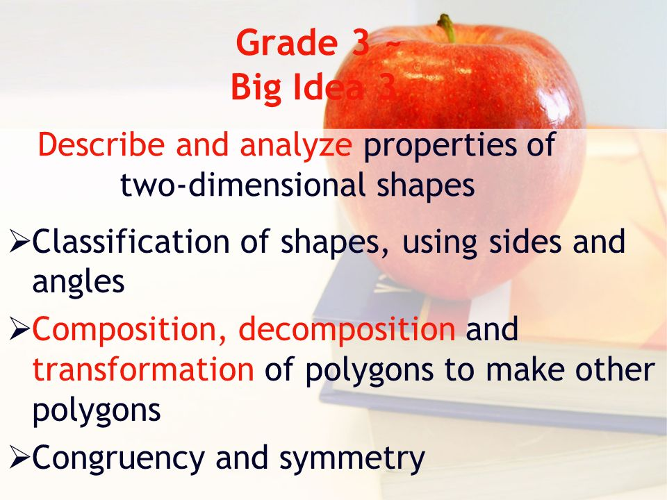 Grade 3 ~ Big Idea 3 Describe and analyze properties of two-dimensional shapes Classification of shapes, using sides and angles Composition, decomposition and transformation of polygons to make other polygons Congruency and symmetry