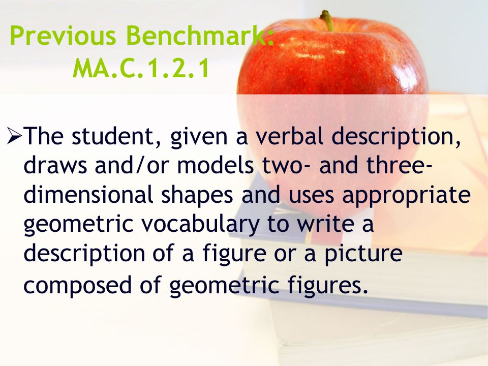 Previous Benchmark: MA.C.1.2.1 The student, given a verbal description, draws and/or models two- and three- dimensional shapes and uses appropriate geometric vocabulary to write a description of a figure or a picture composed of geometric figures.