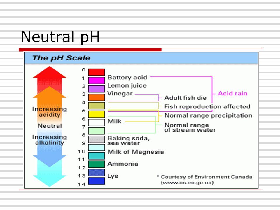 Neutral pH