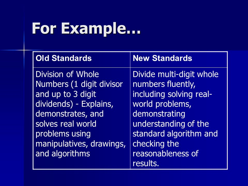 For Example… Old StandardsNew Standards Division of Whole Numbers (1 digit divisor and up to 3 digit dividends) - Explains, demonstrates, and solves real world problems using manipulatives, drawings, and algorithms Divide multi-digit whole numbers fluently, including solving real- world problems, demonstrating understanding of the standard algorithm and checking the reasonableness of results.