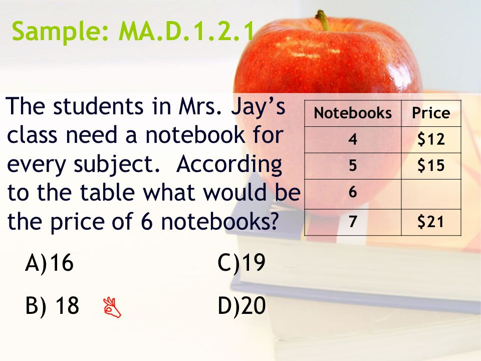 Sample: MA.D.1.2.1 The students in Mrs. Jays class need a notebook for every subject.