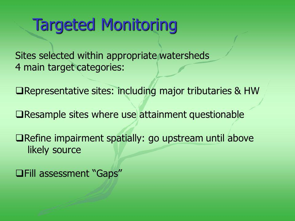 Sites selected within appropriate watersheds 4 main target categories: Representative sites: including major tributaries & HW Resample sites where use attainment questionable Refine impairment spatially: go upstream until above likely source Fill assessment Gaps TargetedMonitoring Targeted Monitoring